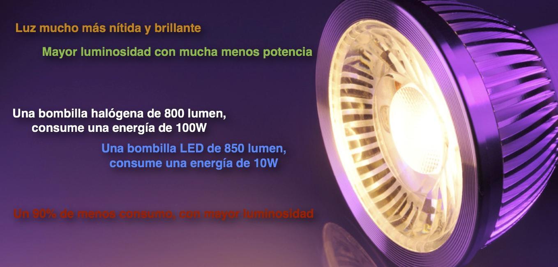 Potencia del LED